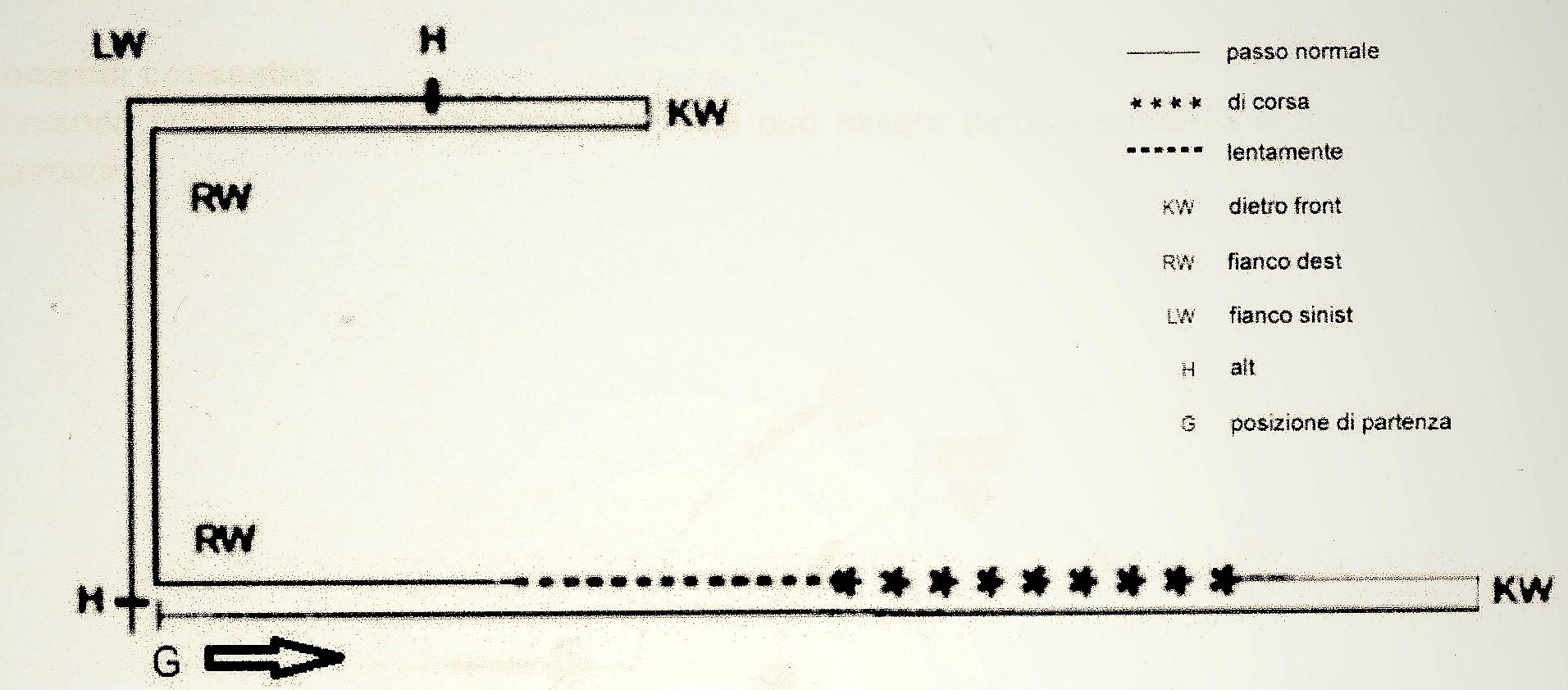 schema-condotta-ipo-r-e